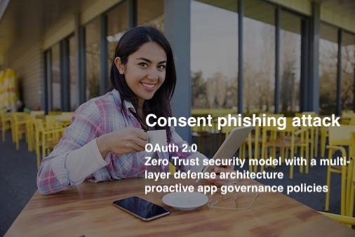 コンセントフィッシング攻撃(Consent Phishing Attack)の急増